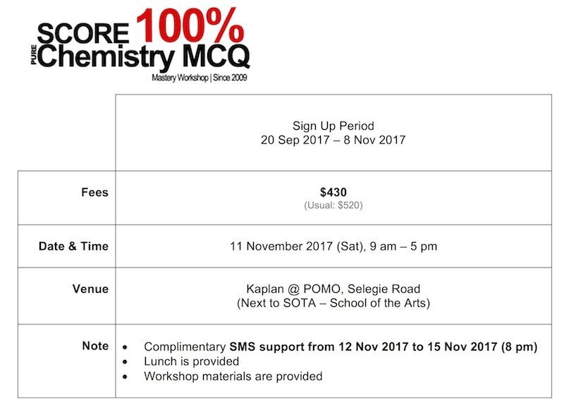 Score 100% O-Level Pure Chemistry MCQ Workshop