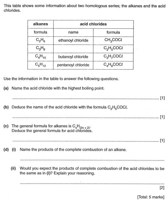 chemistry extended essay questions Chemistry extended essay measuring the fatty acid percentage of the reused sunflower oil after numerous times of potato frying and determining the effects of it on human.