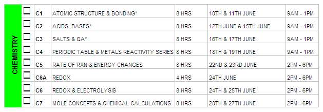 Schedule of O Level Chemistry