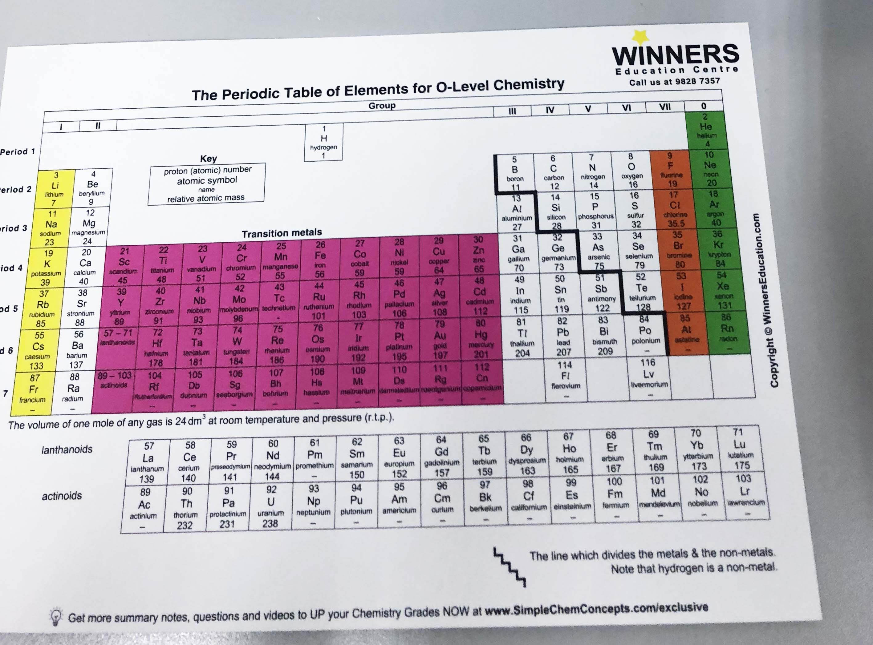 O level chemistry coloured periodic table a5 winners education o level chemistry coloured periodic table a5 winners education centre simplechemconcepts urtaz Choice Image