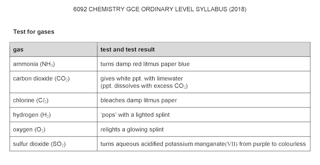 6092_2018 QA note O-Level Pure Chemistry Practical Test of gases