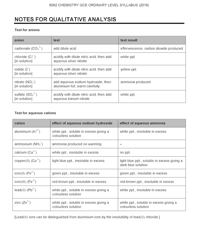 QA notes for O-Level Pure Chemistry Practical Examination